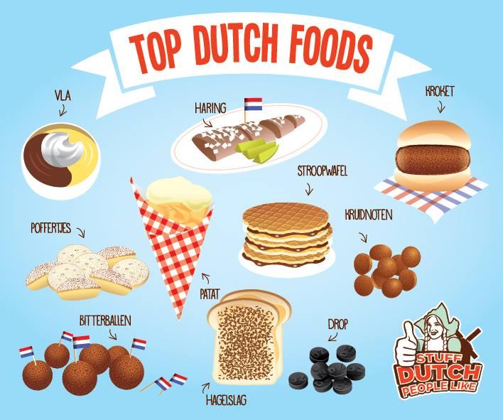 Co warto zjeść w Holandii